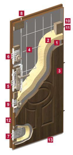 budowa drzwi Gerda CX10 Standard