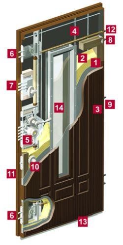 budowa drzwi Gerda GSX