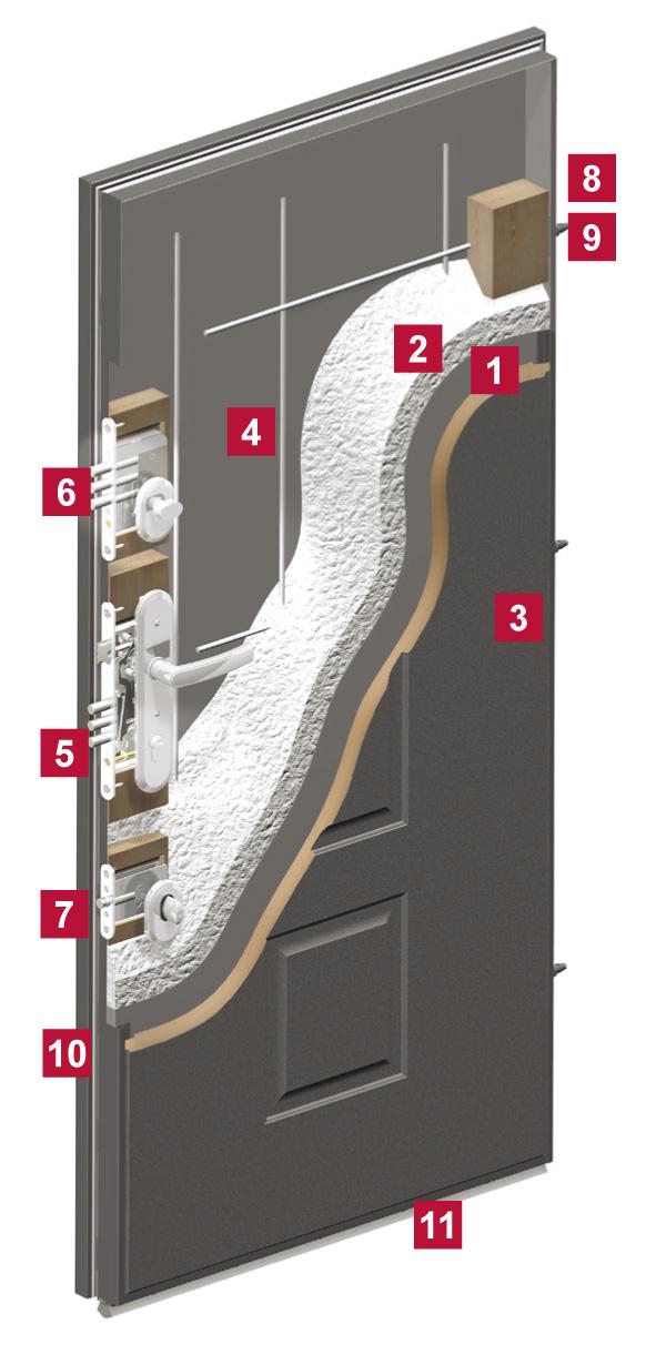 budowa drzwi Gerda WPX3010D