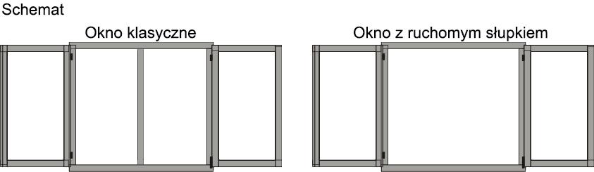 schemat okna z ruchomym słupkiem